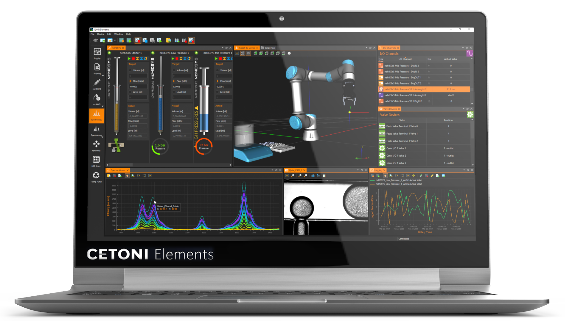 CETONI Elements Software GUI with Cobomation plugin, Nemesys plugin, spectrometer plugin, scripting plugin